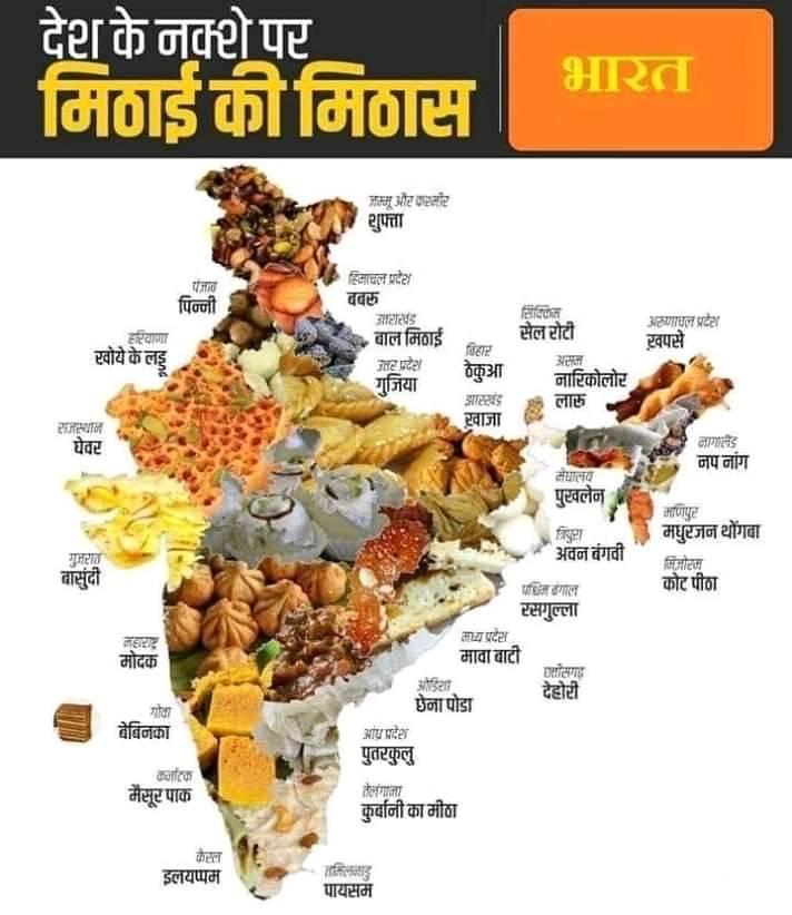 Bharat ka Manchitr State wise Mithayi ke Anusar