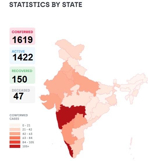 Corona virus Affected Indian States Map